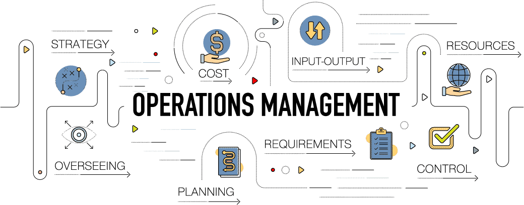 sustainable business consulting Michigan - operations