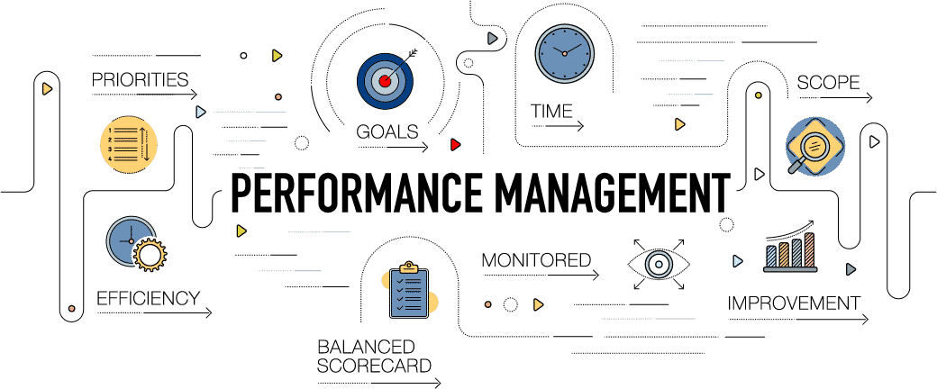 sustainable business consulting Michigan -performance