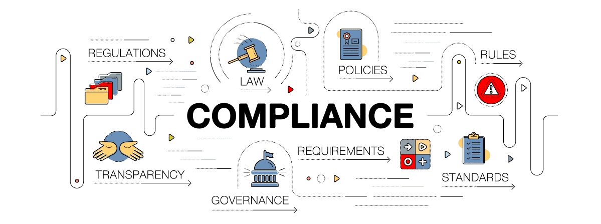 sustainable business consulting Michigan  - compliance